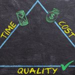 KPI of the Day – Sales: # Time to break-even