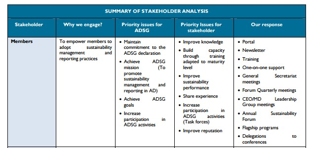 strategic planning - The Abu Dhabi Sustainability Group
