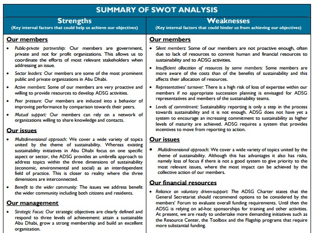 carrefour india swot Find the latest and comprehensive swot & pestle analysis of carrefour, one of the largest supermarket chains globally based out of france.