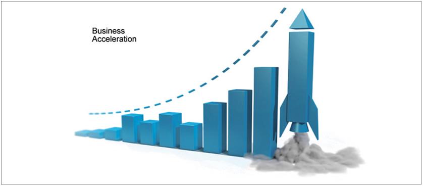 Business acceleration Balanced Scorecard