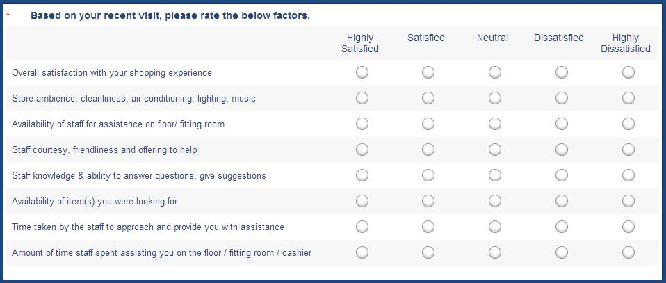 Performance Magazine Customer-Satisfaction-Survey-Alshaya-Retail