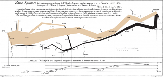 Data-visualization2