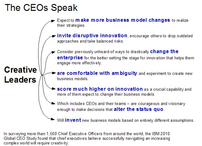 IBM CEO Study Graphic