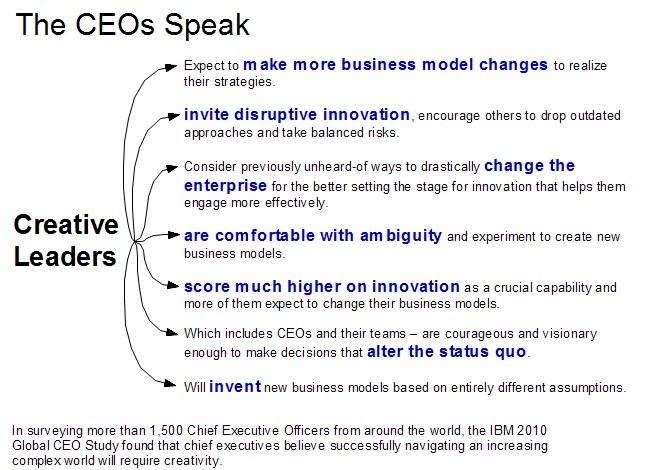 IBM CEO Study Graphic