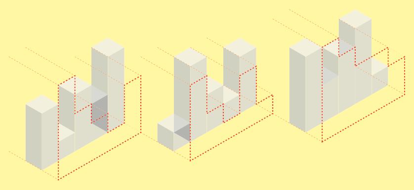 Data Vizualization Performance