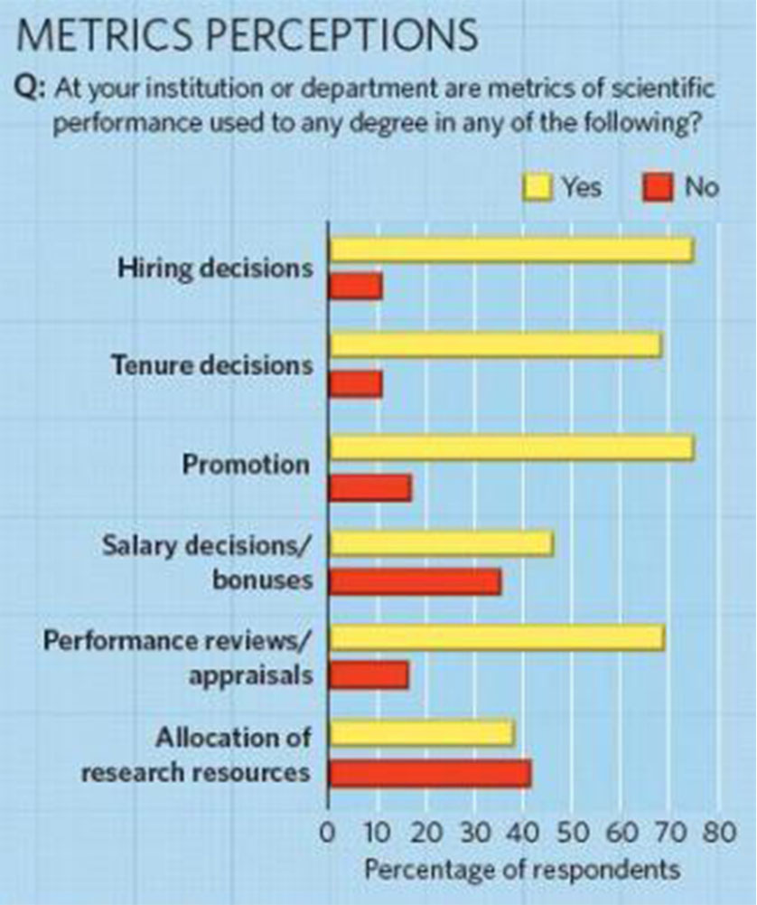 journals study performance appraisal Abstractthe research in this article is focused on formal performance appraisals (pa), one of the most important human resource management practices in firms in detail, the study analyzes the effect of pas on employees' overall job satisfaction we are able to differentiate between appraisals.