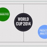 Using analytics to predict the World Cup winner