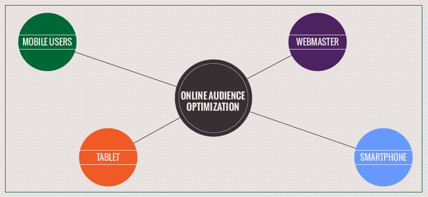 SEO Online Audience Optimization