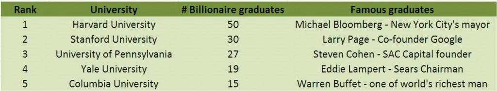 Academic education KPI