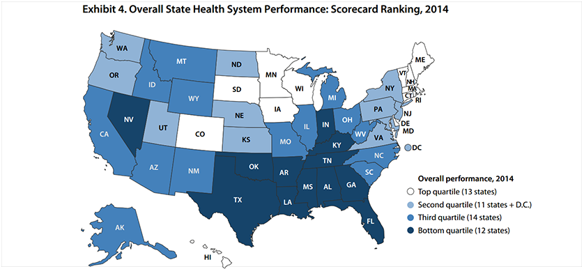 reporting healthcare performance