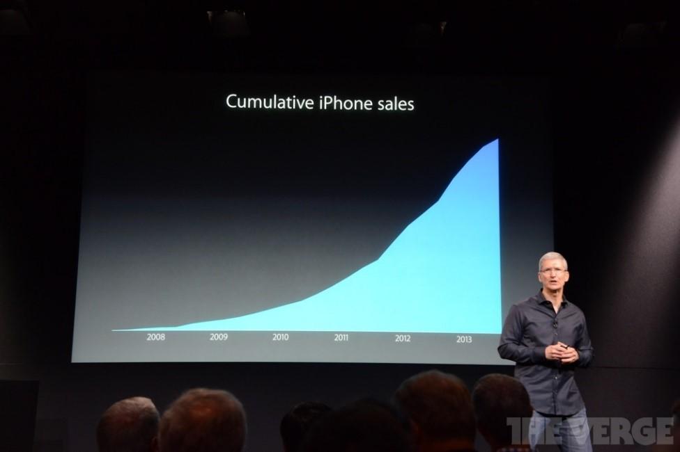 Data vizualization iPhone Tim Cook