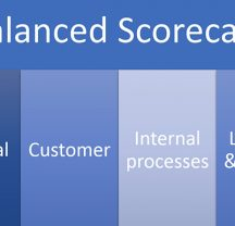 4 reasons why you should use the Balanced Scorecard