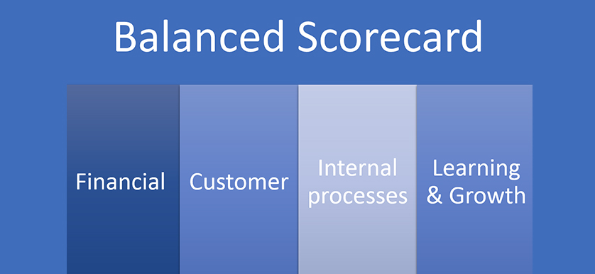 Balanced Scorecard advantages