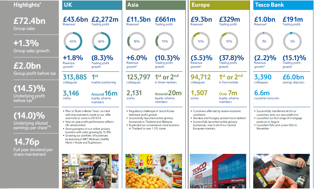 tesco annual report 2017 pdf