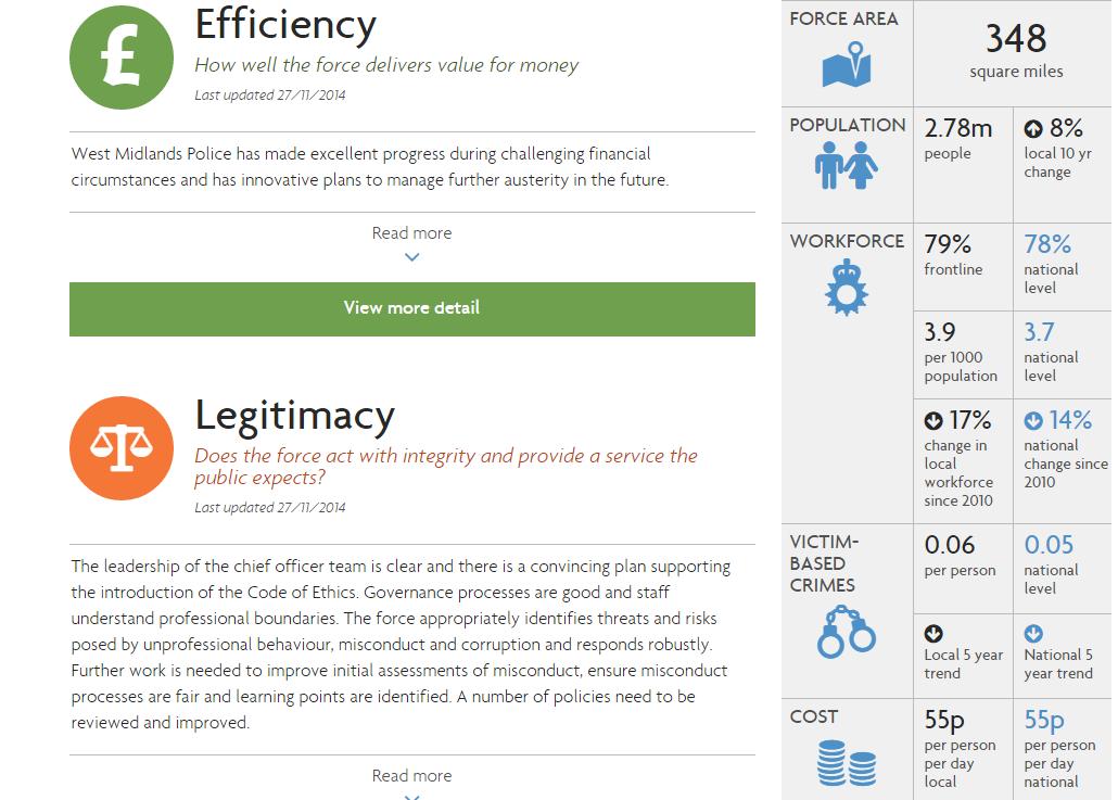 Police Effectiveness, Efficiency and Legitimacy