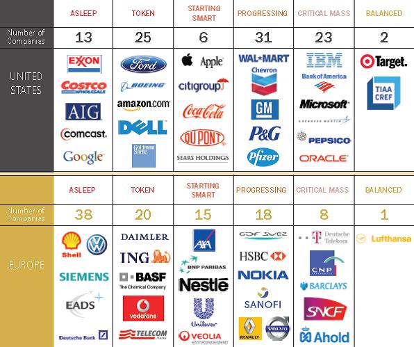 balanced scorecard of coca cola company