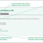 Why use KPI documentation forms?