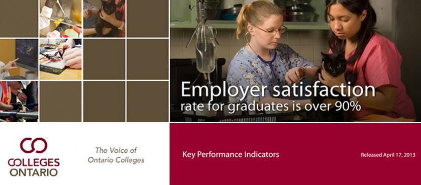 colleges KPIs
