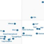 Gartner releases its 2017 Magic Quadrant for BI and analytics platforms