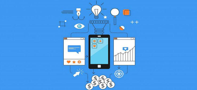 KPI of the Day – Sales: $ Revenue per successful call