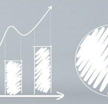 KPI of the Day – Marketing: % Market share
