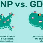 KPI of the Day: $ Gross National Product (GNP) per capita