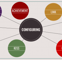 15 bits of advice on KPI documentation and configuration