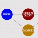 An introduction to theory in Performance Management: Agency theory and its link to pay for performance arrangements