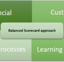 Benefits of using a Balanced Scorecard approach