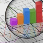 Measuring marketing performance: market metrics