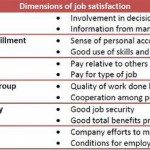 Talent Retention – a key value driver of organisational performance