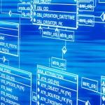 Information Optimization – IT Performance Management