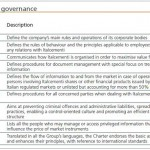 Sources of corporate governance – Italcementi Group case study