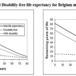 Life Expectancy – Outcome performance measure for health improvement