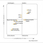 The 2011 Magic Quadrant for Corporate Performance Management Suites