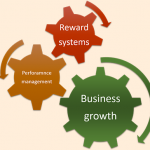 Performance management & Reward systems