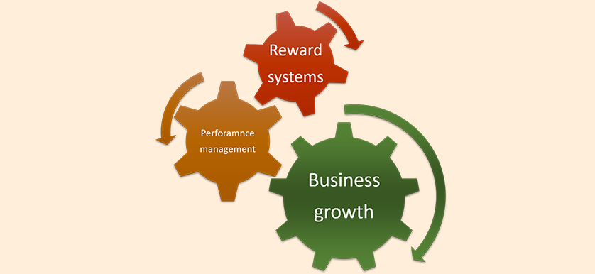 Processes used by scotia learning reward