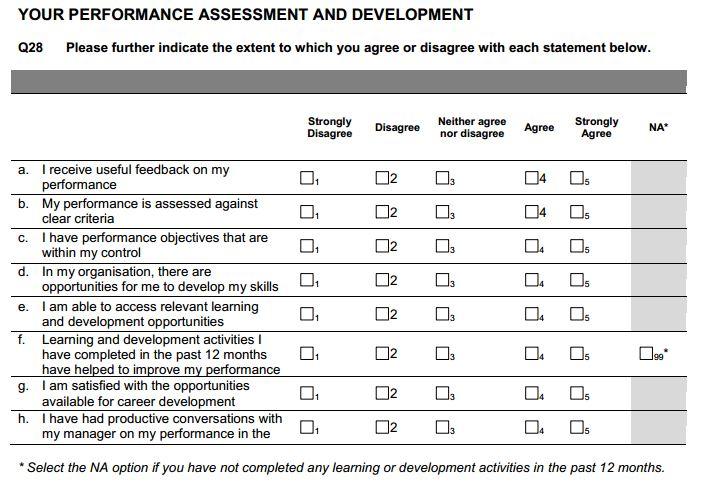 Performance Magazine Question Example Performance Magazine