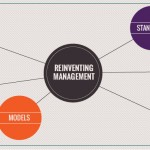It is time to reinvent management – You can help