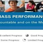 University of Massachusetts – 2014 Performance Report