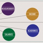 Metrics in universities – good or bad?