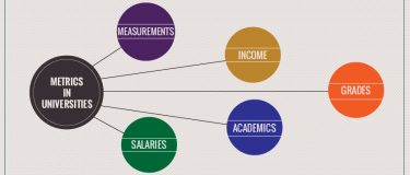 Metrics in universities – good or bad?