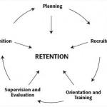 Managing the performance of volunteers