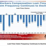2010 Trends for workers compensation claim frequency