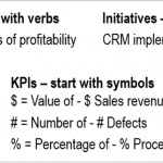How to ensure differentiation between objectives, KPIs and initiatives?