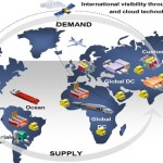 Supply Chain Performance Management – Gaining visibility into operations